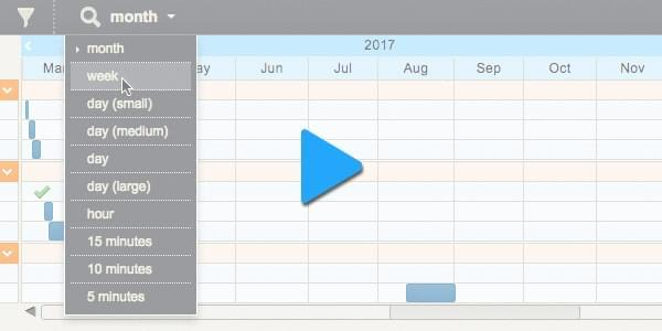 The Ultimate Gantt Chart Trello Plugin For Your Boards
