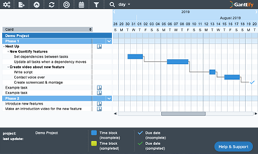 The Ultimate Gantt chart add-on for Trello, Basecamp and